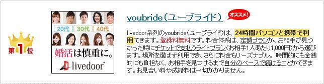 youbride(ユーブライド)
